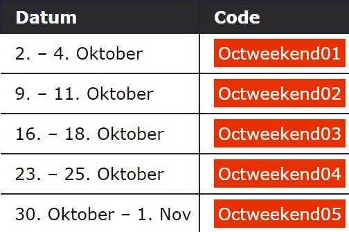 Redbet Bonus Codes